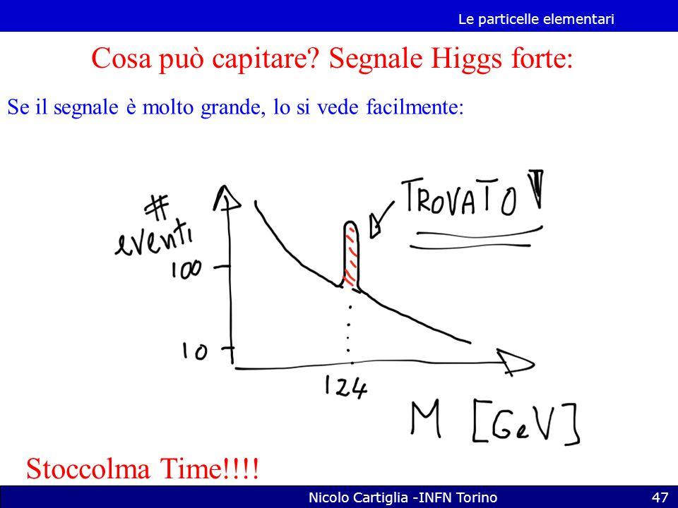 Cosa può capitare Segnale Higgs forte: