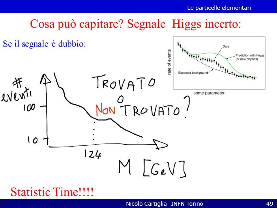 Cosa può capitare Segnale Higgs incerto: