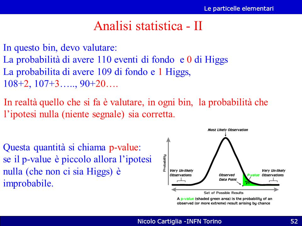 Analisi statistica - II