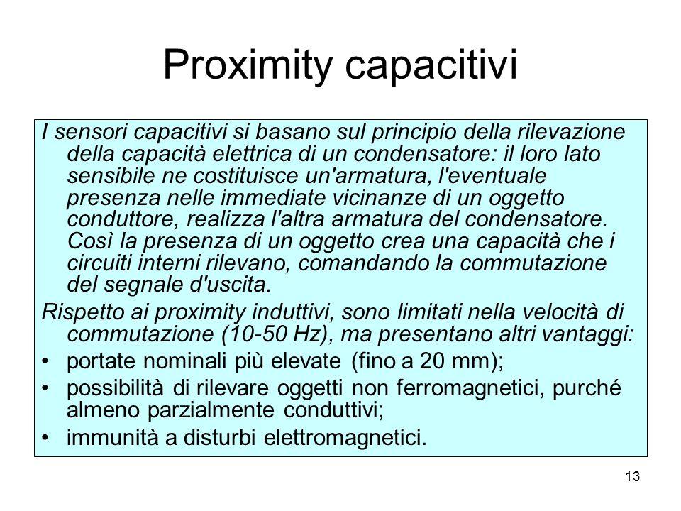 Proximity capacitivi