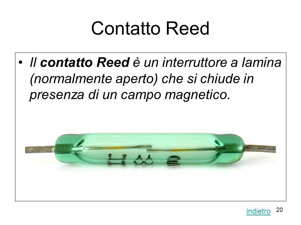 Contatto Reed Il contatto Reed è un interruttore a lamina (normalmente aperto) che si chiude in presenza di un campo magnetico.