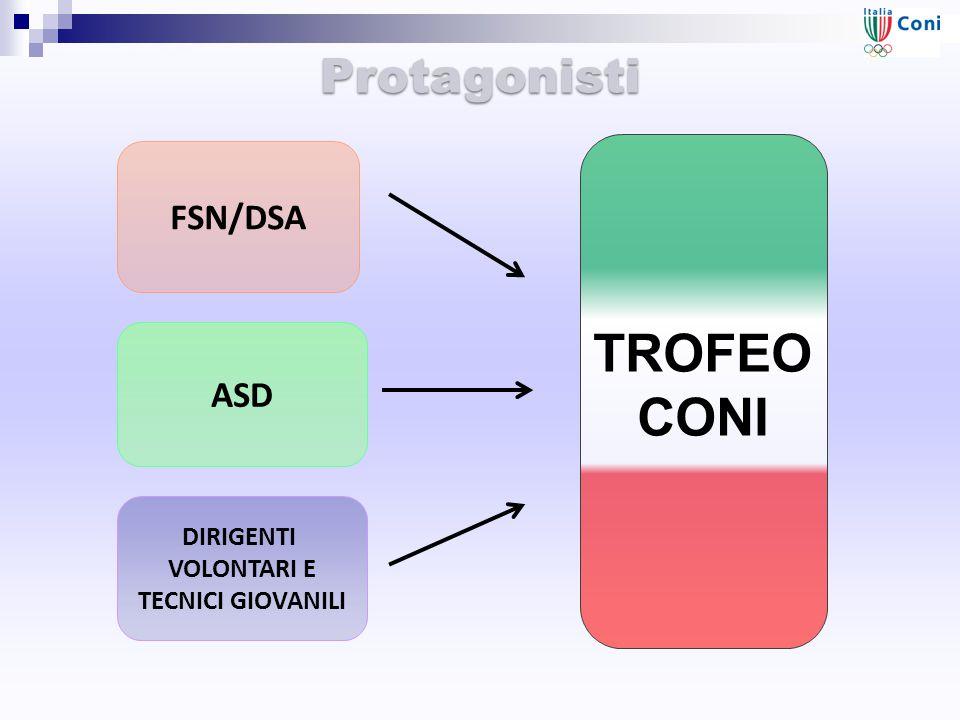 TROFEO CONI Protagonisti FSN/DSA ASD DIRIGENTI VOLONTARI E