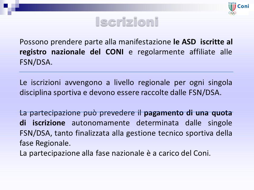 Iscrizioni Possono prendere parte alla manifestazione le ASD iscritte al registro nazionale del CONI e regolarmente affiliate alle FSN/DSA.