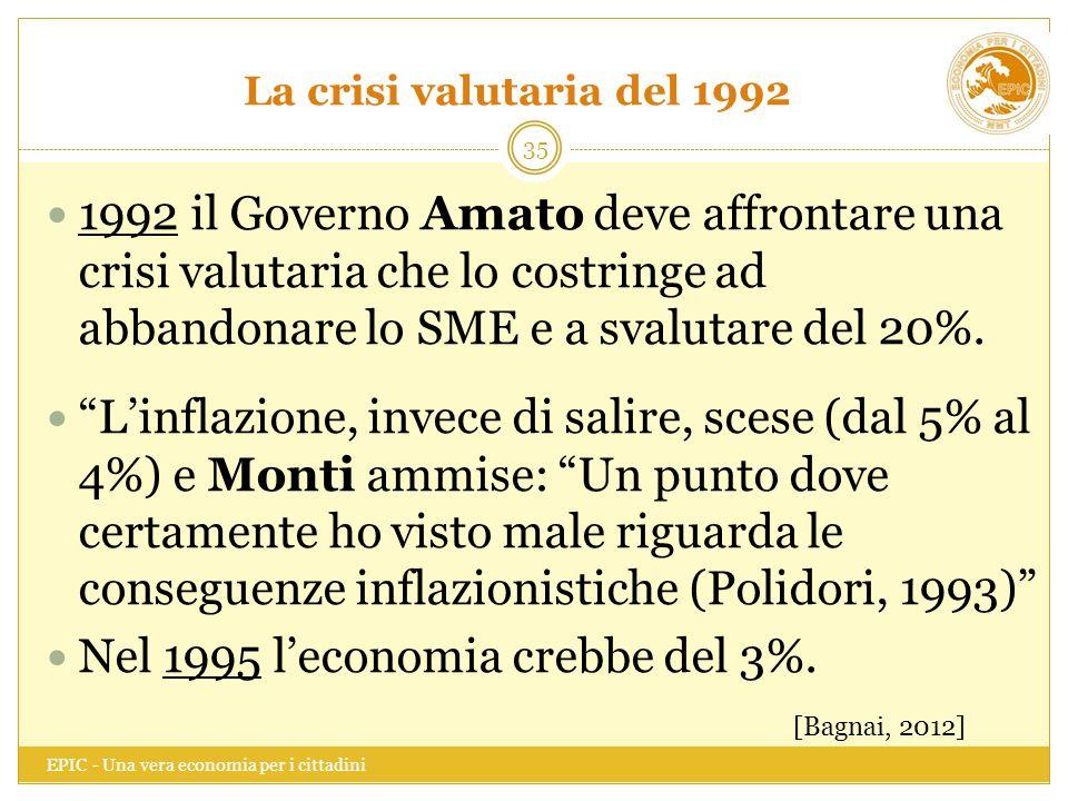 Nel 1995 l'economia crebbe del 3%.
