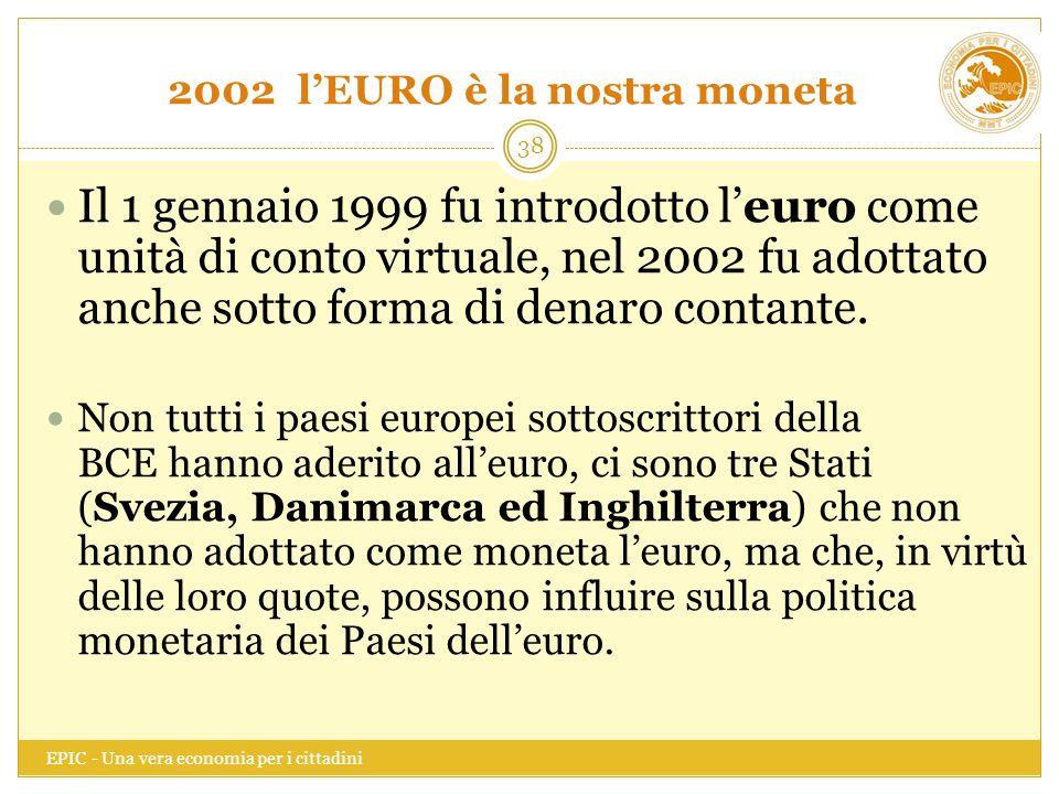 2002 l'EURO è la nostra moneta