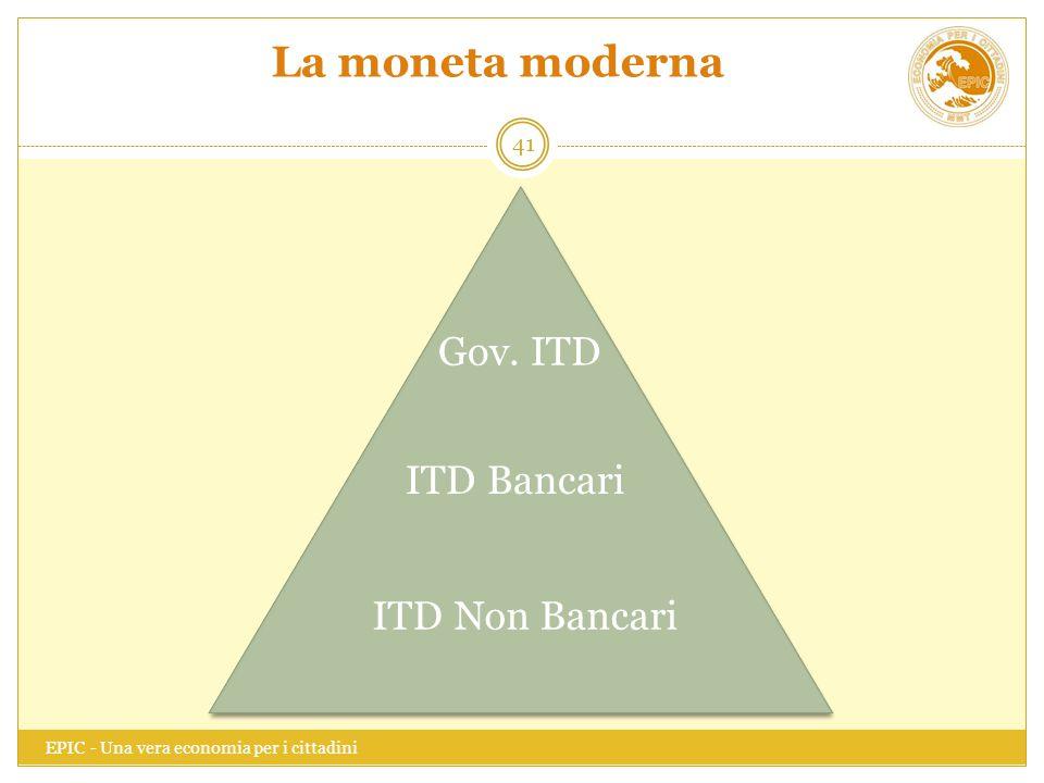 La moneta moderna Gov. ITD ITD Bancari ITD Non Bancari