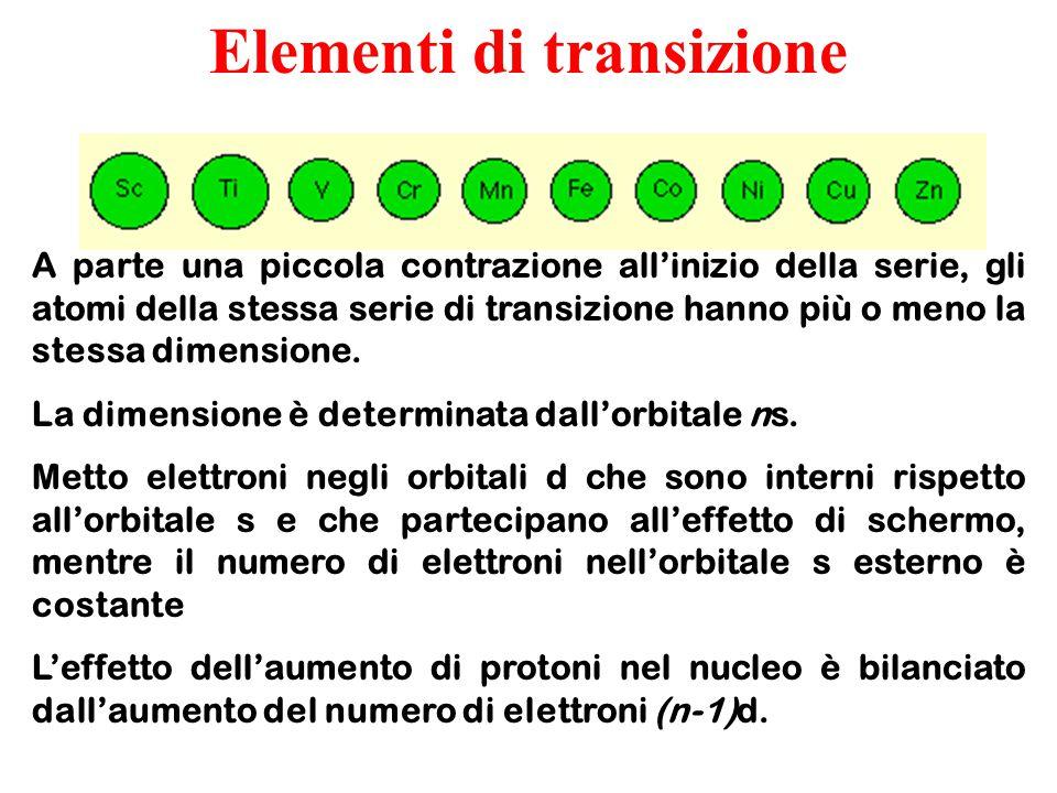 Elementi di transizione