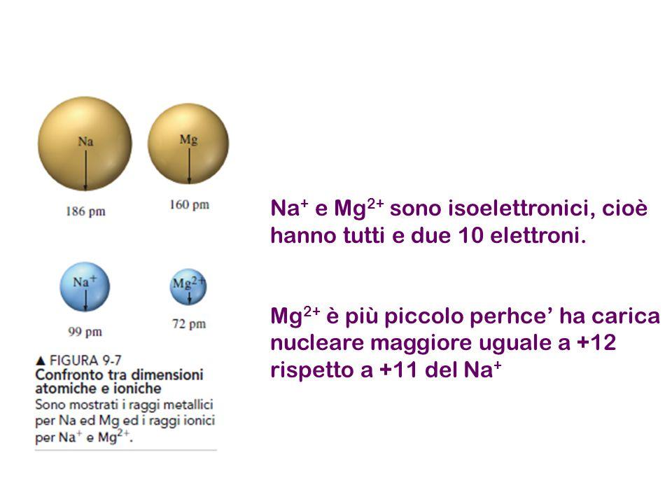 Na+ e Mg2+ sono isoelettronici, cioè hanno tutti e due 10 elettroni.