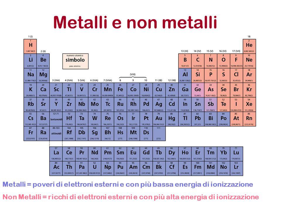 Metalli e non metalli Metalli = poveri di elettroni esterni e con più bassa energia di ionizzazione.