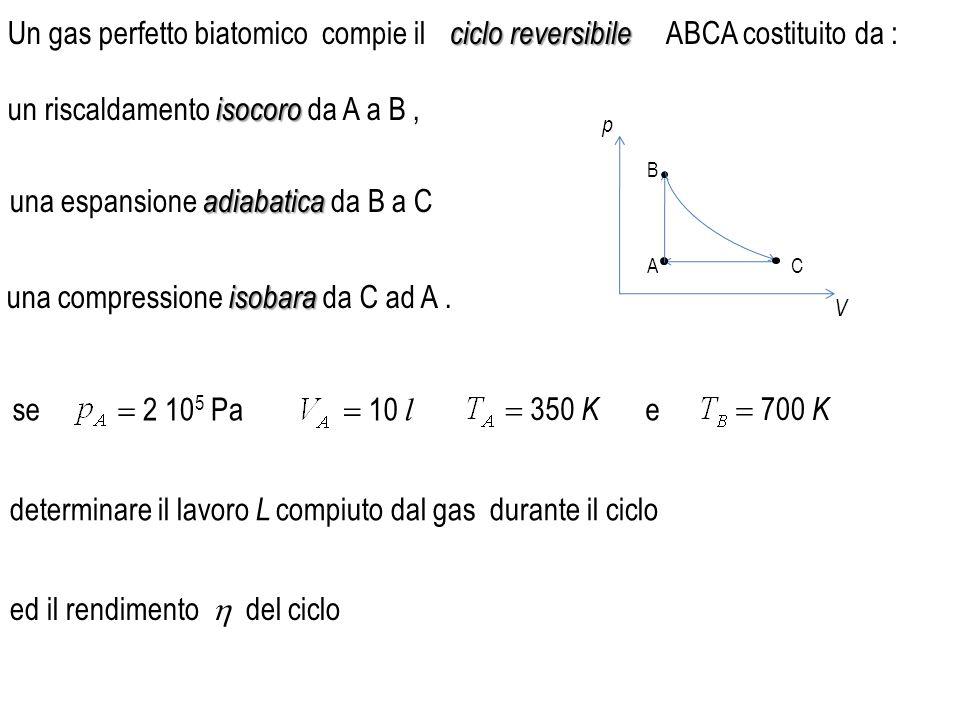 Un gas perfetto biatomico compie il ciclo reversibile