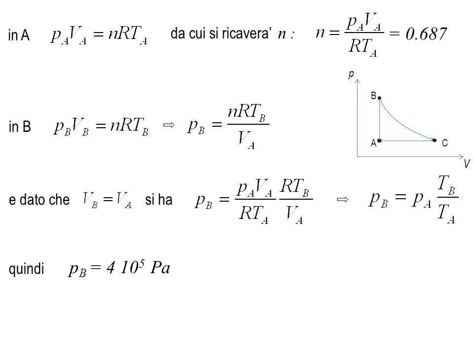 = 0.687 pB = 4 105 Pa in A da cui si ricavera' n : in B e dato che