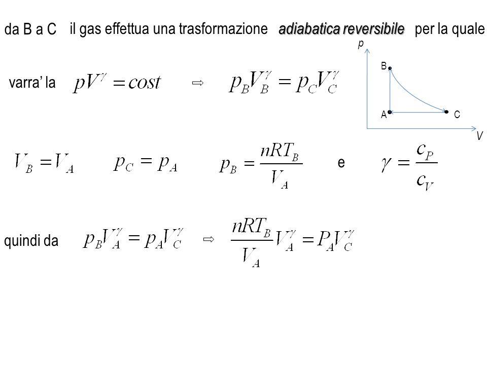 il gas effettua una trasformazione adiabatica reversibile per la quale