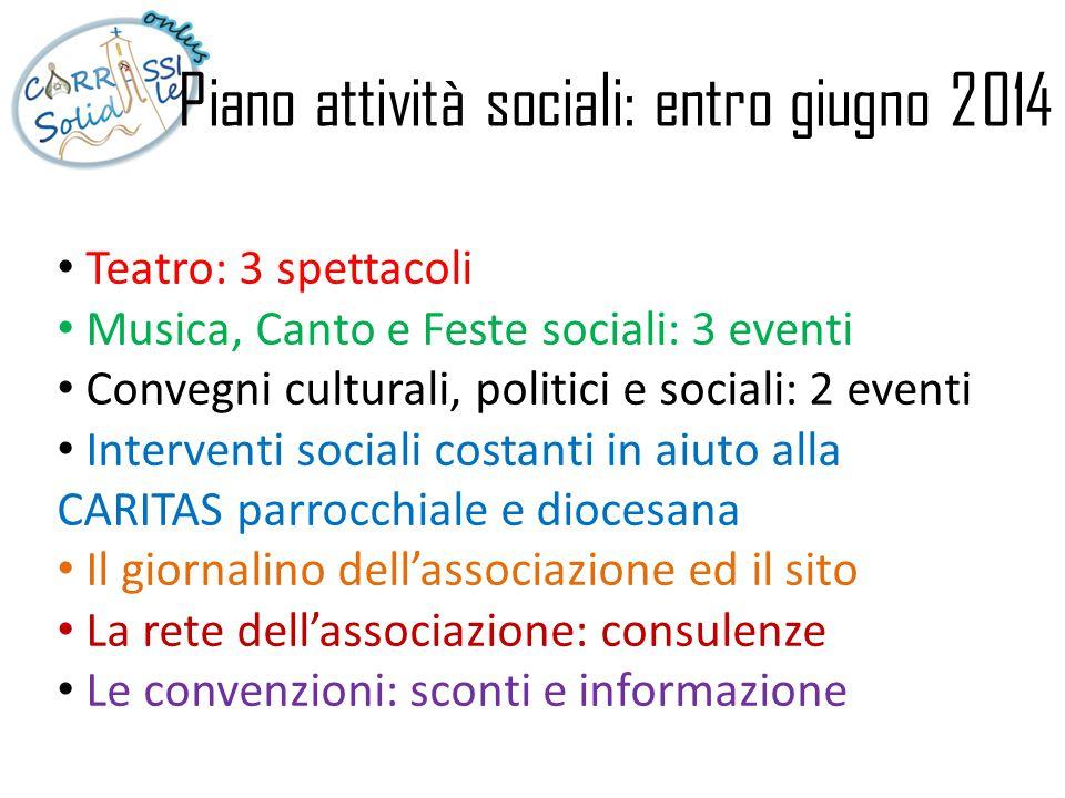 Piano attività sociali: entro giugno 2014