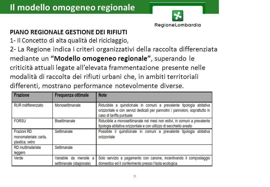 Il modello omogeneo regionale