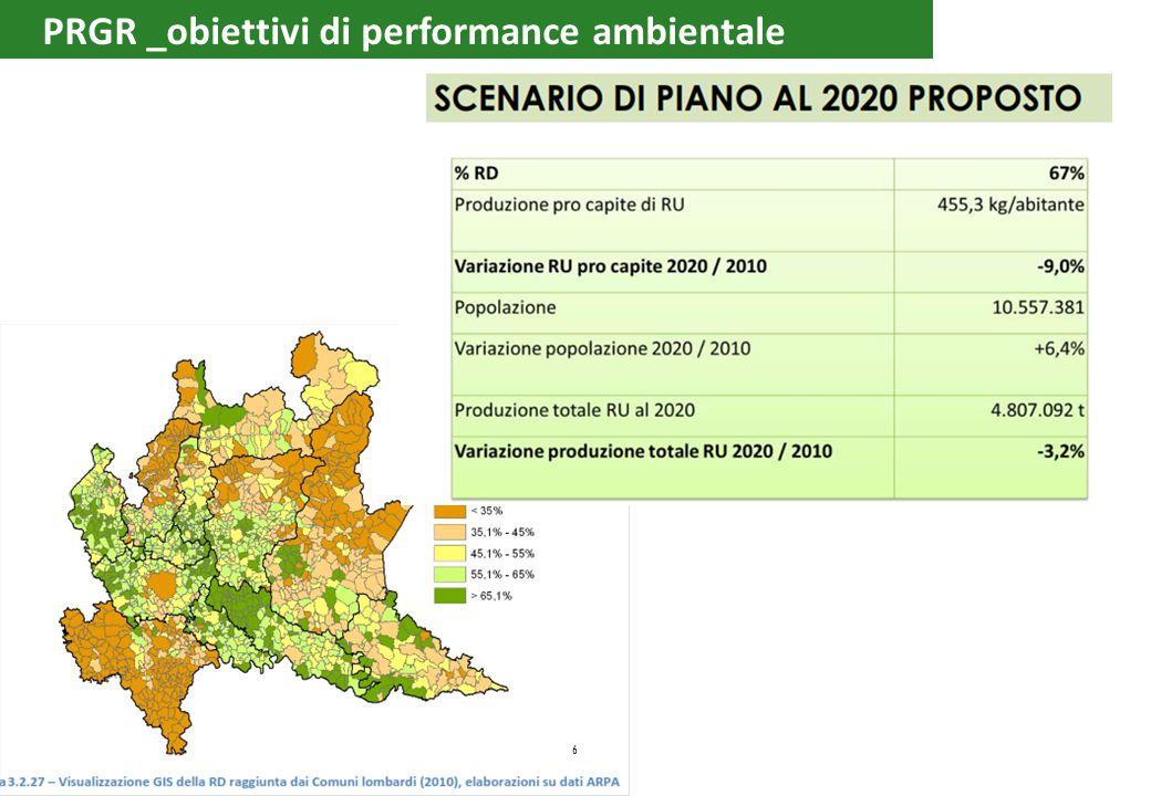 PRGR _obiettivi di performance ambientale