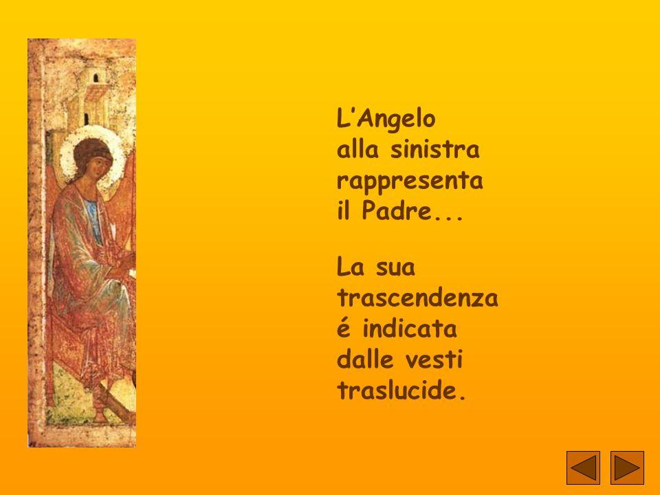 L'Angelo alla sinistra rappresenta il Padre...