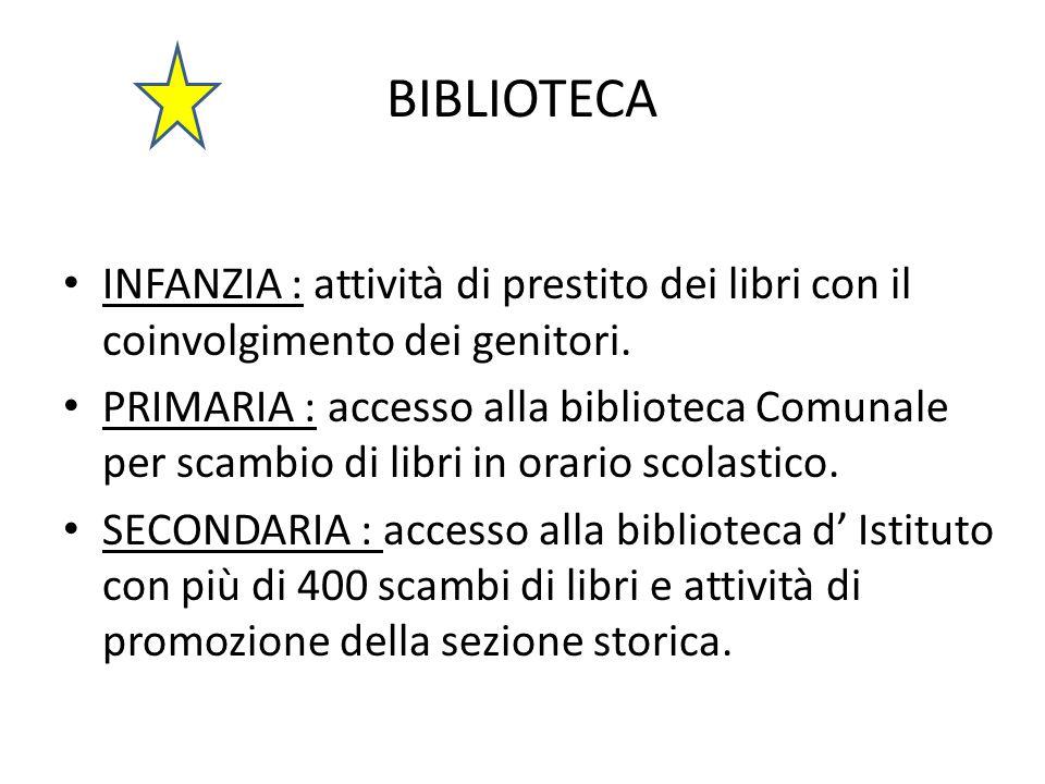 BIBLIOTECA INFANZIA : attività di prestito dei libri con il coinvolgimento dei genitori.