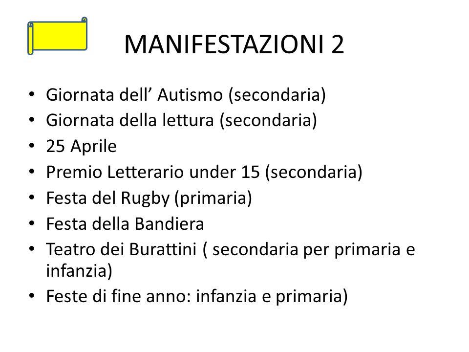 MANIFESTAZIONI 2 Giornata dell' Autismo (secondaria)