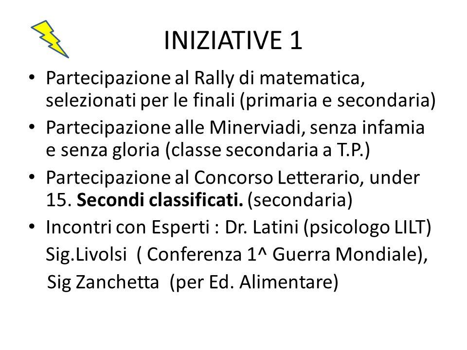 INIZIATIVE 1 Partecipazione al Rally di matematica, selezionati per le finali (primaria e secondaria)