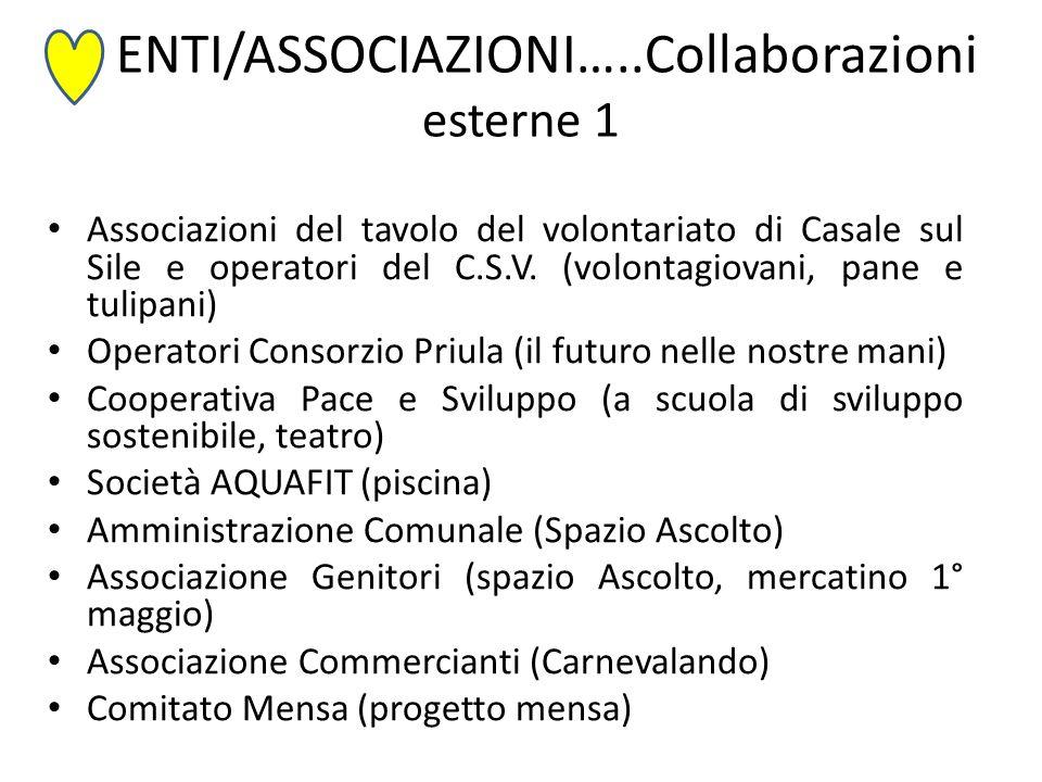 ENTI/ASSOCIAZIONI…..Collaborazioni esterne 1