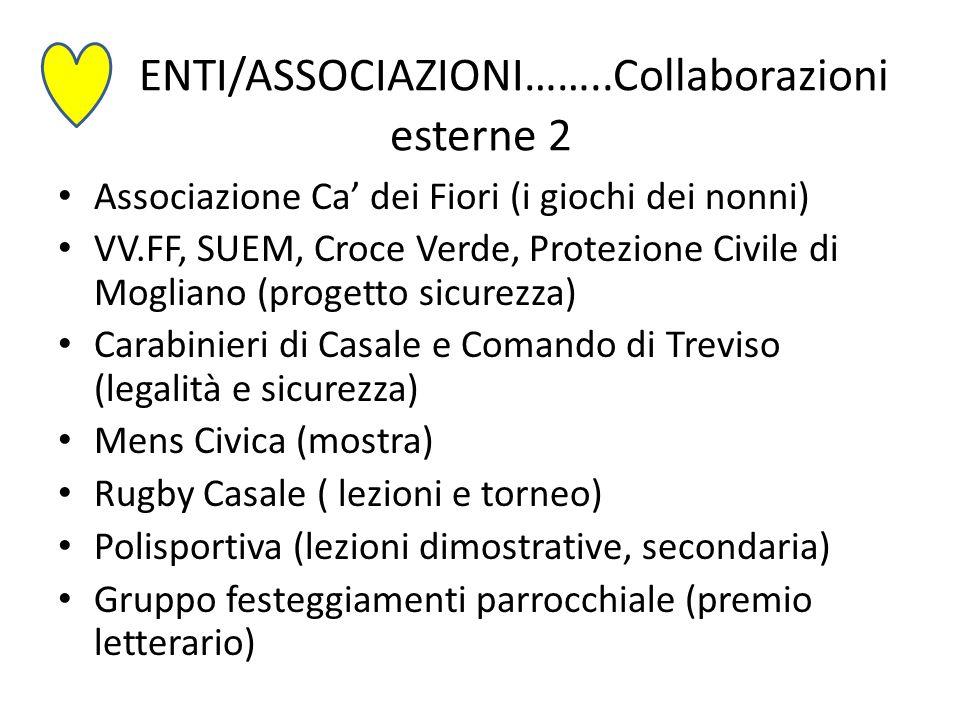 ENTI/ASSOCIAZIONI……..Collaborazioni esterne 2