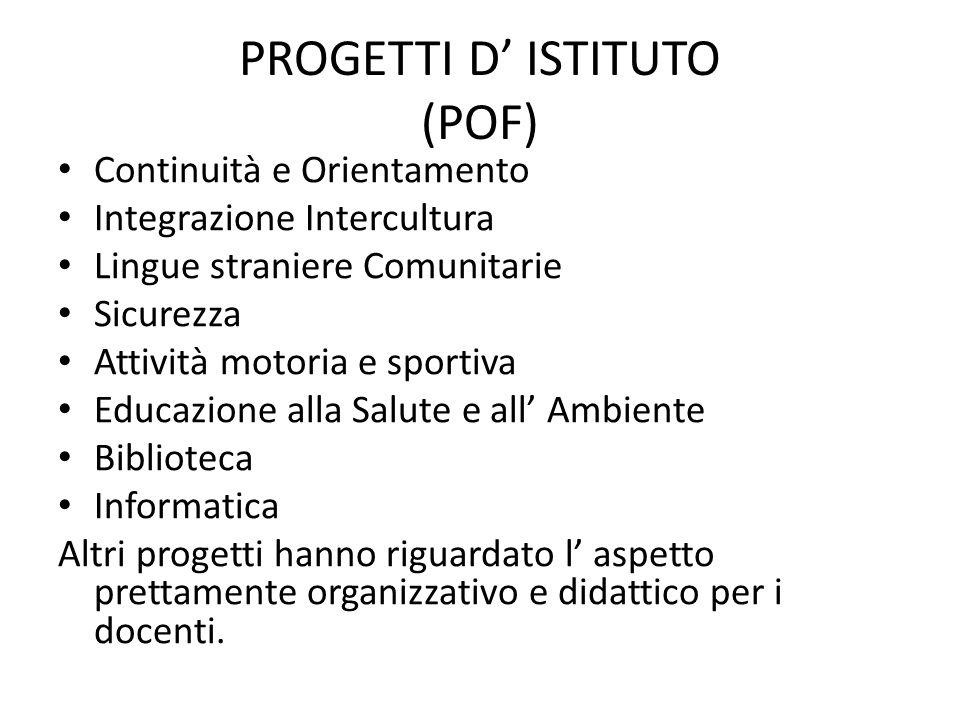PROGETTI D' ISTITUTO (POF)