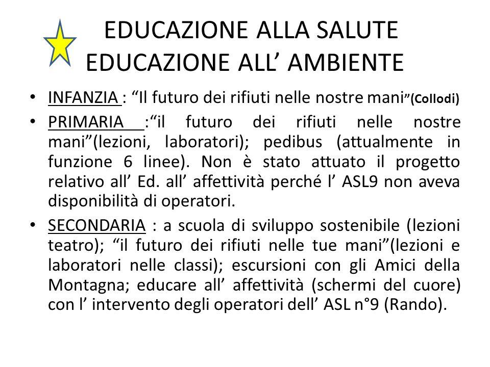 EDUCAZIONE ALLA SALUTE EDUCAZIONE ALL' AMBIENTE