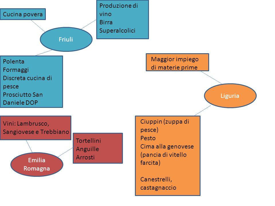 Produzione di vino Birra. Superalcolici. Cucina povera. Friuli. Maggior impiego di materie prime.