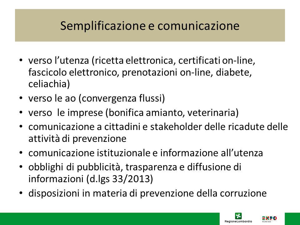 Semplificazione e comunicazione