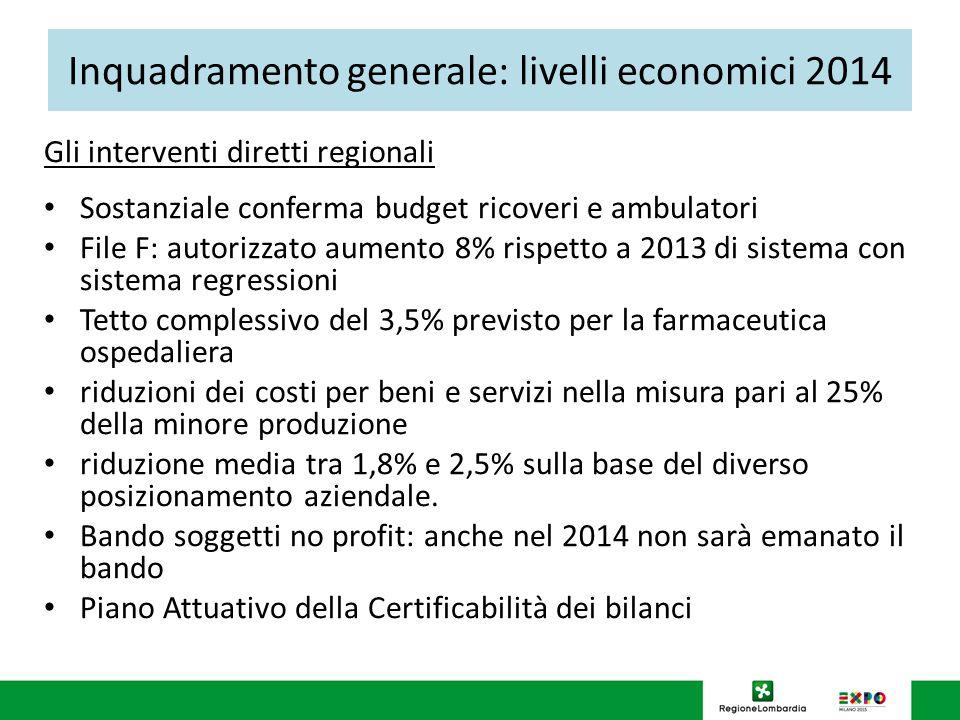 Inquadramento generale: livelli economici 2014