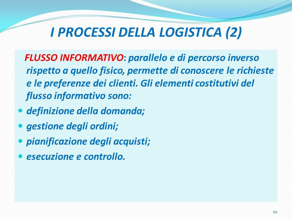 I PROCESSI DELLA LOGISTICA (2)