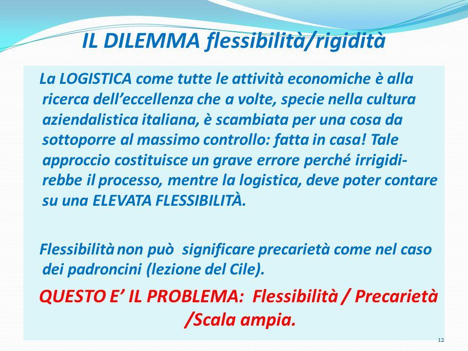 IL DILEMMA flessibilità/rigidità
