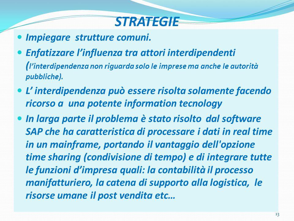STRATEGIE Impiegare strutture comuni.
