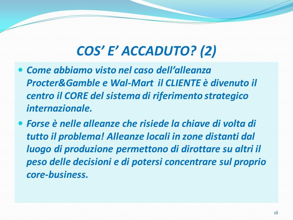 COS' E' ACCADUTO (2)