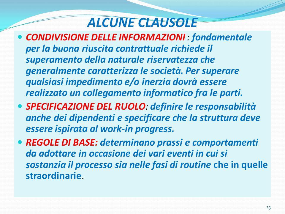 ALCUNE CLAUSOLE
