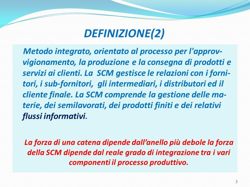 DEFINIZIONE(2)