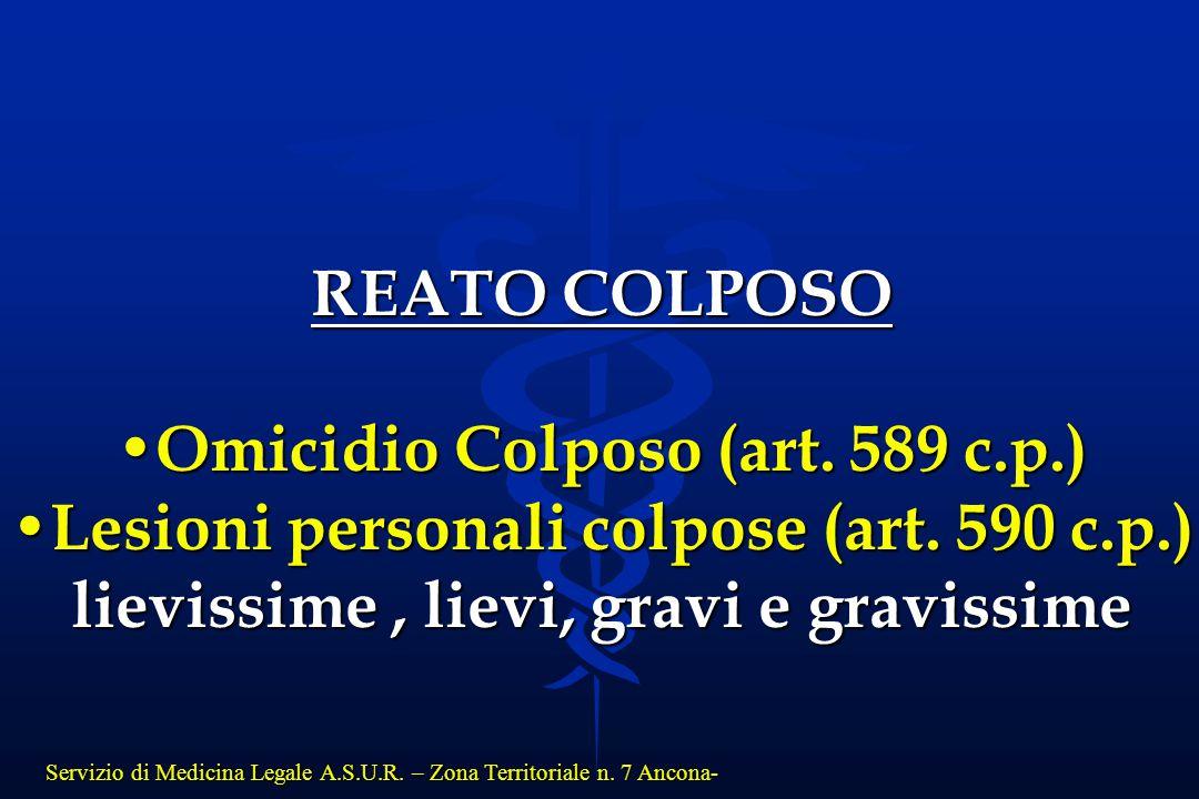Omicidio Colposo (art. 589 c.p.)