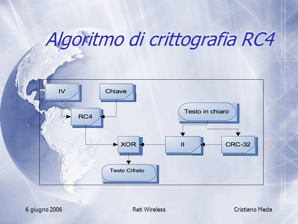 Algoritmo di crittografia RC4