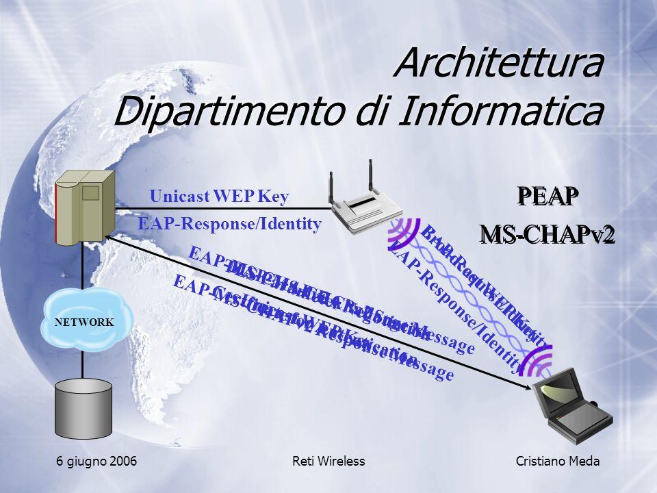 Architettura Dipartimento di Informatica