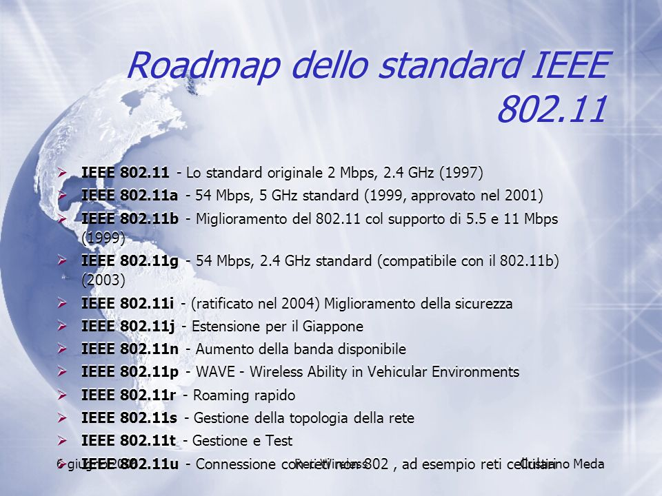Roadmap dello standard IEEE 802.11