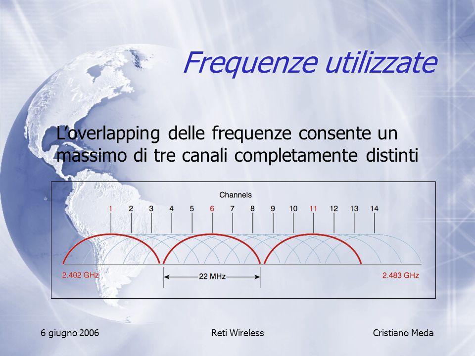 Frequenze utilizzate L'overlapping delle frequenze consente un massimo di tre canali completamente distinti.
