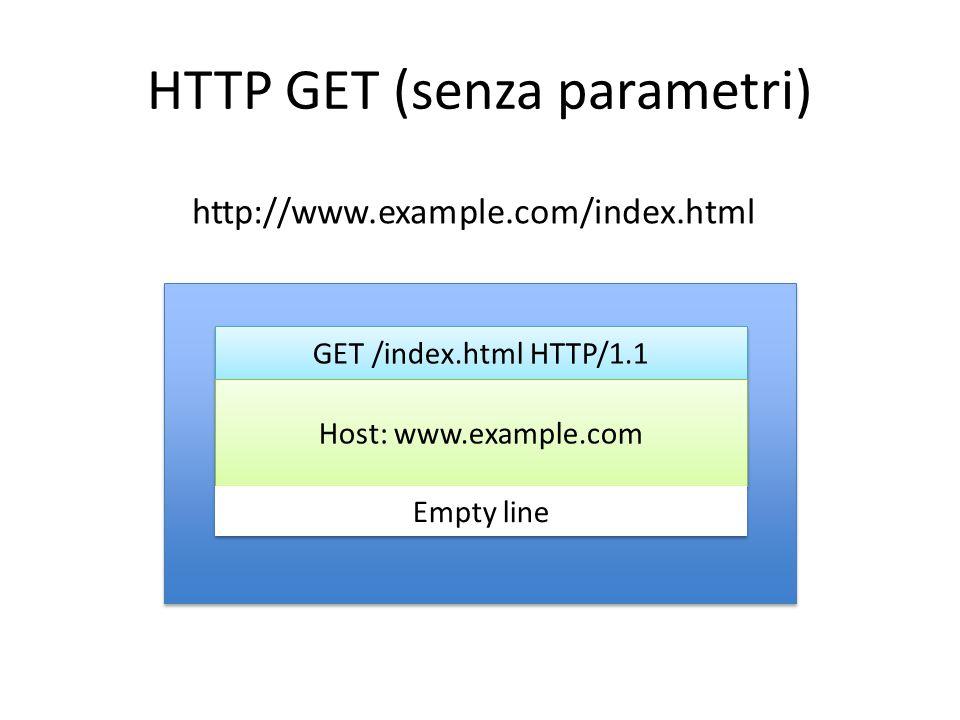 HTTP GET (senza parametri)