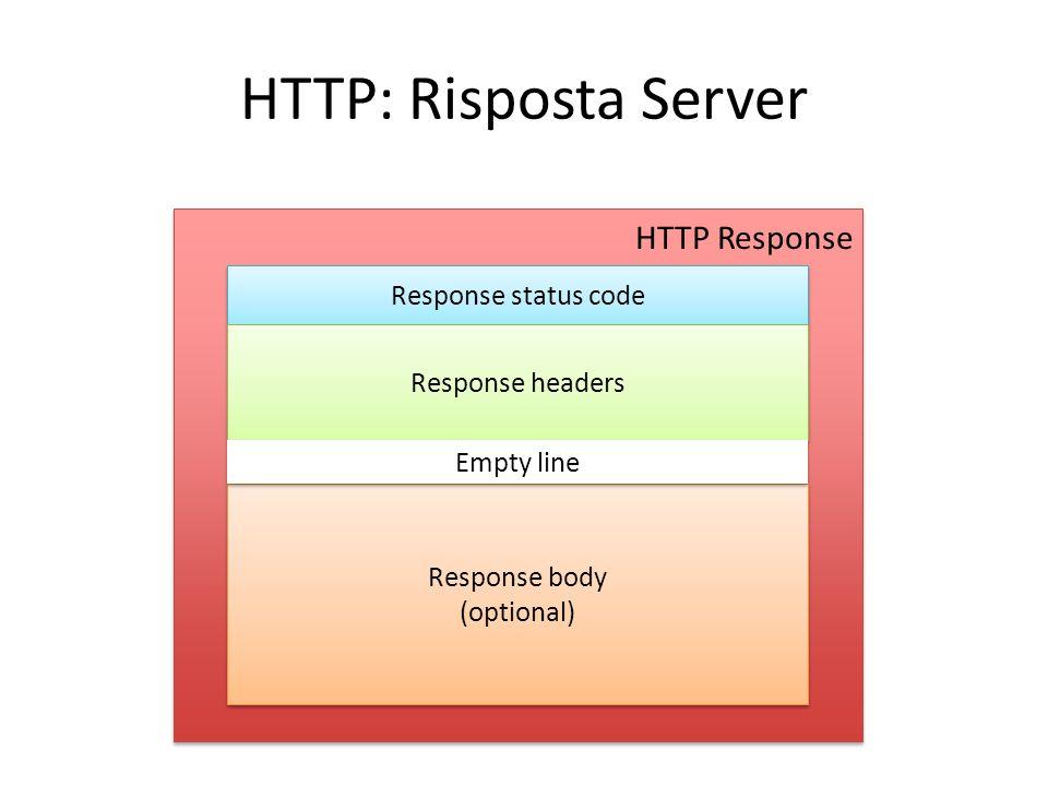 HTTP: Risposta Server HTTP Response Response status code