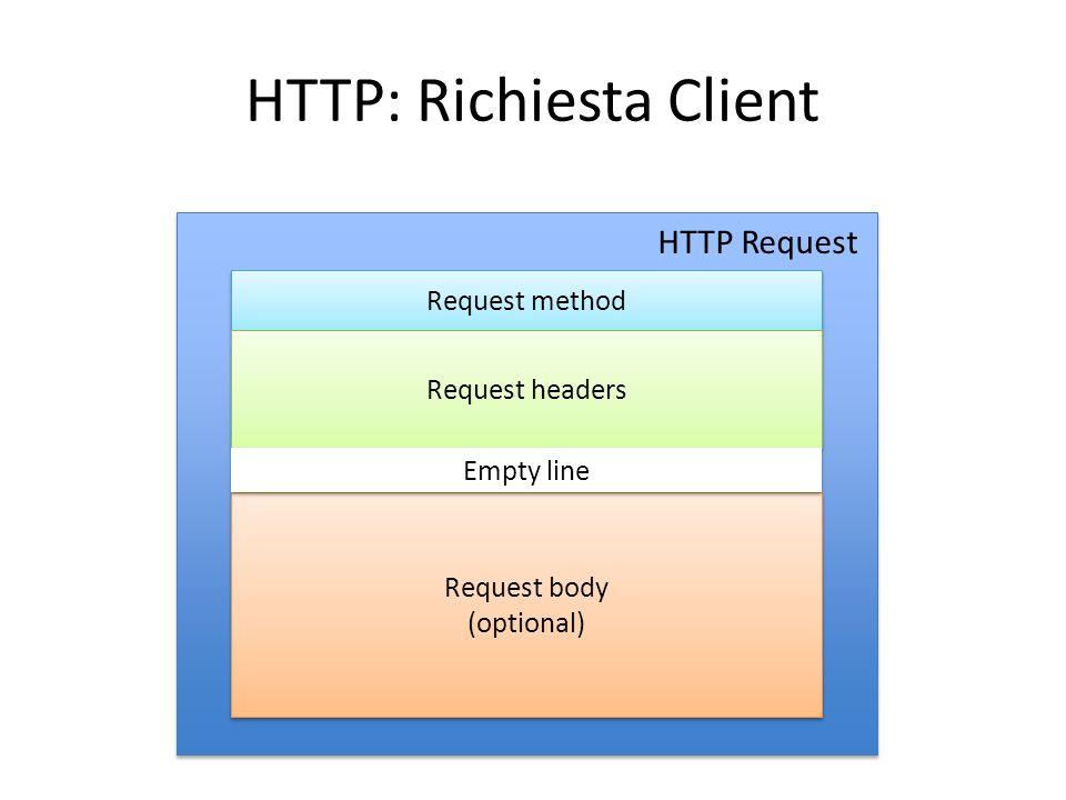 HTTP: Richiesta Client