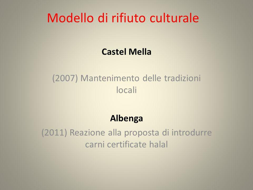 Modello di rifiuto culturale