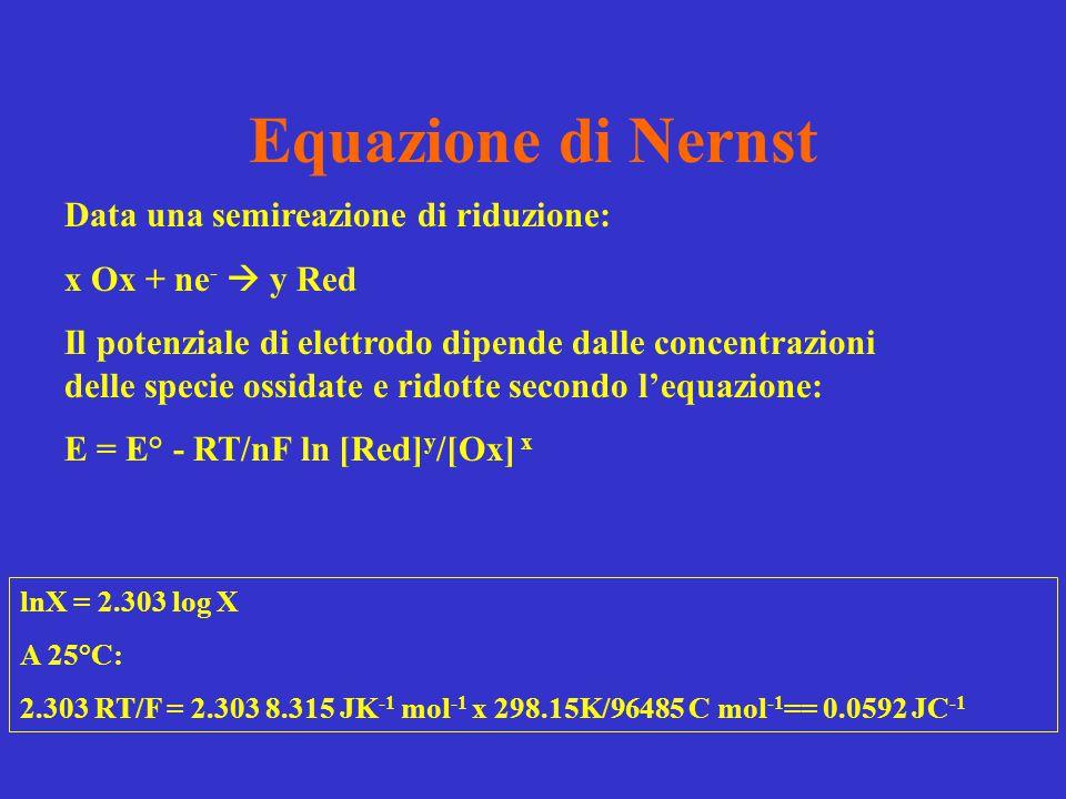 Equazione di Nernst Data una semireazione di riduzione: