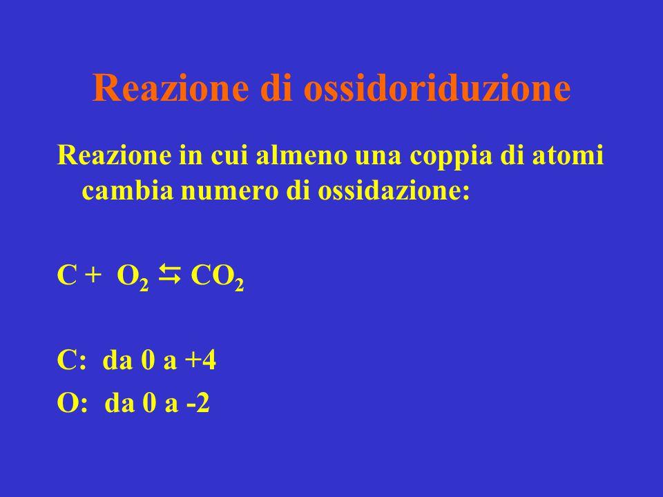 Reazione di ossidoriduzione