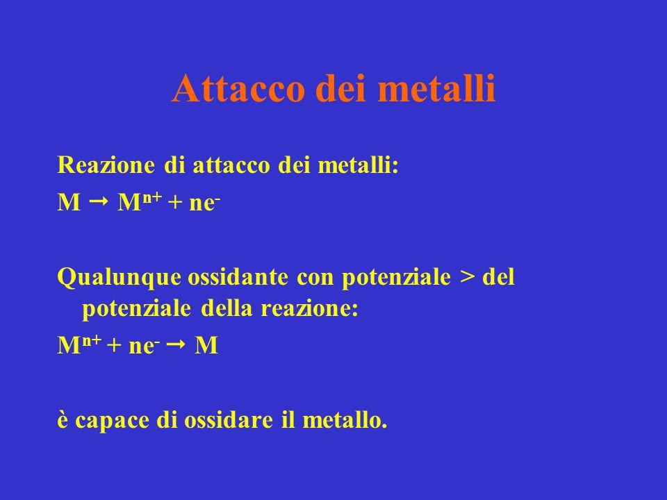 Attacco dei metalli Reazione di attacco dei metalli: M  Mn+ + ne-