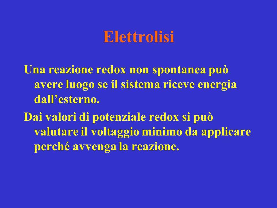 Elettrolisi Una reazione redox non spontanea può avere luogo se il sistema riceve energia dall'esterno.