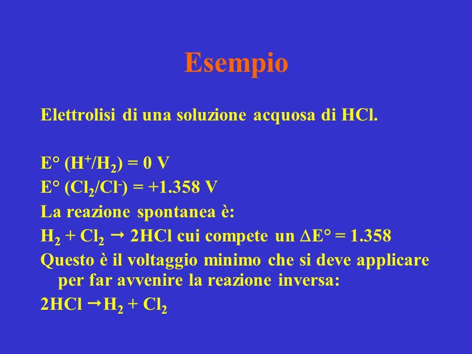 Esempio Elettrolisi di una soluzione acquosa di HCl. E° (H+/H2) = 0 V